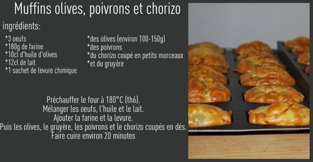 recettes_muffins